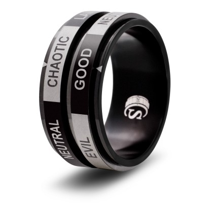 Alignment Ring